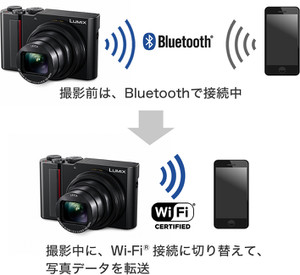 Tx2_cooperation_image_transfer_img0